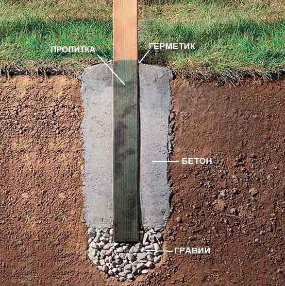 Правильная установка деревянных столбов