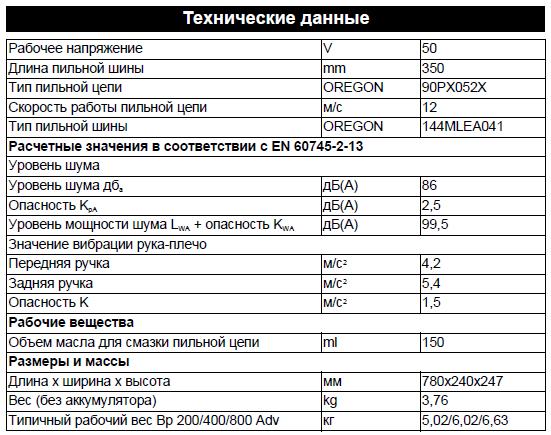 характеристики пилы karcher cs 330 bp