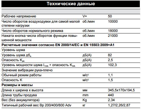 характеристики Karcher LB 850 Bp