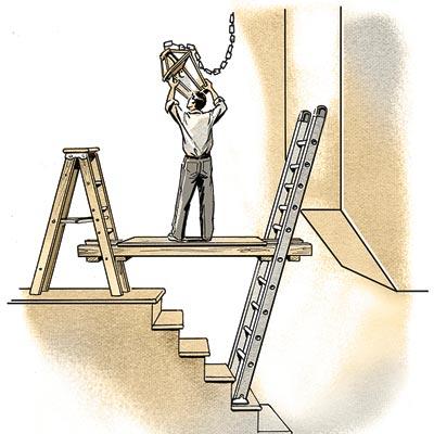лайфхак совет работа на лестнице